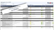 Gefährdungsbeurteilung zusammengefasst: Merkmale für das richtige Tool