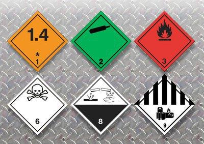 Wo haben Sie mit Gefahrgütern zu tun? - Versand oder Verschicken gefährlicher Güter