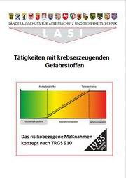 Neue LASI Veröffentlichung LV 55 »Tätigkeiten mit krebserzeugenden Gefahrstoffen«
