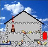 Hintergrundinformationen zum neuen StrlSchG - Radon
